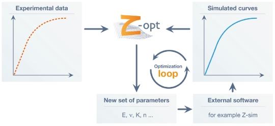 illu-zopt-2